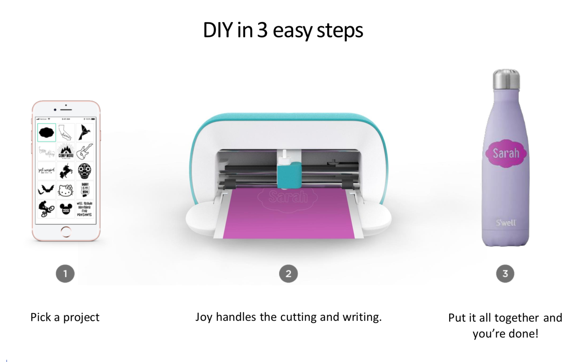 Cricut Joy Easy